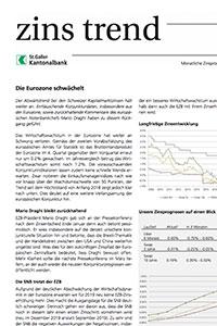 Newsletter Zins Trend